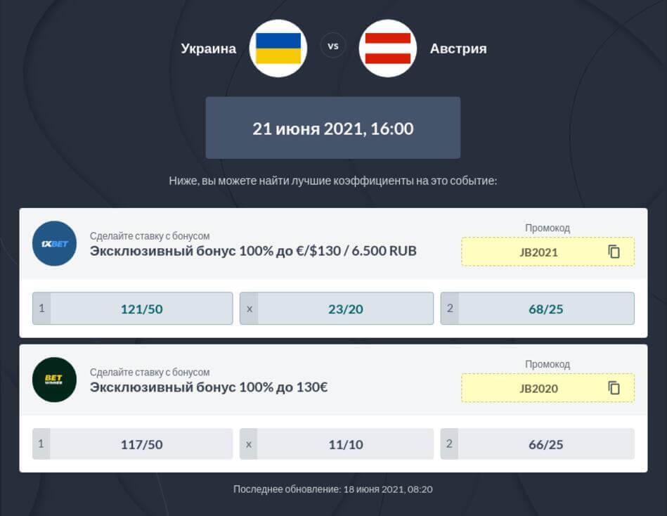 Ставки на Украина - Австрия