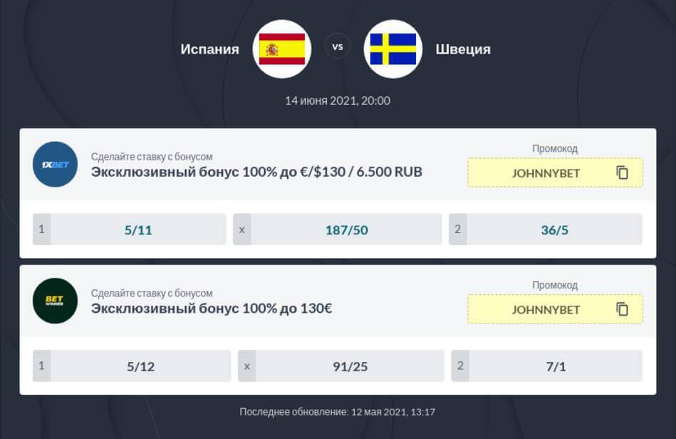 Прогноз на матч Испания - Швеция