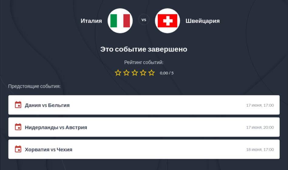 Прогноз и ставки на Италия - Швейцария