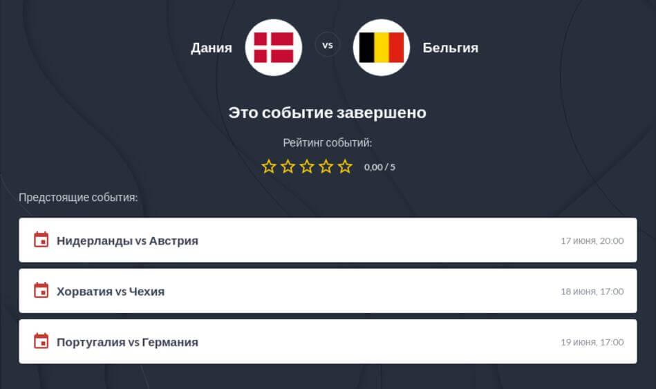 Ставки на матч Дания - Бельгия
