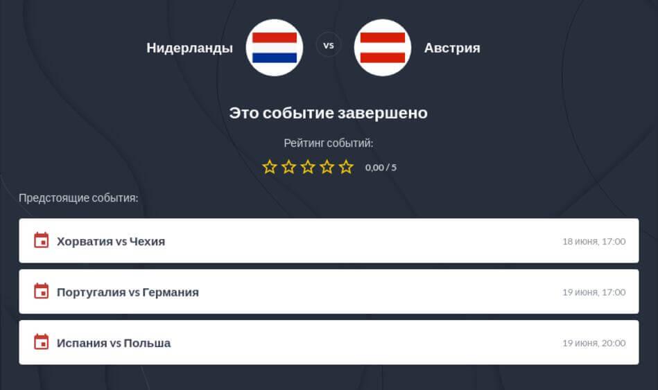 Прогноз и ставки на матч Нидерланды - Австрия