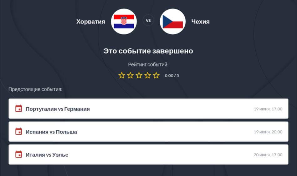 Ставки на матч Хорватия - Чехия