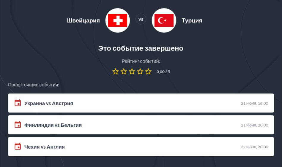 Прогноз на Швейцария - Турция