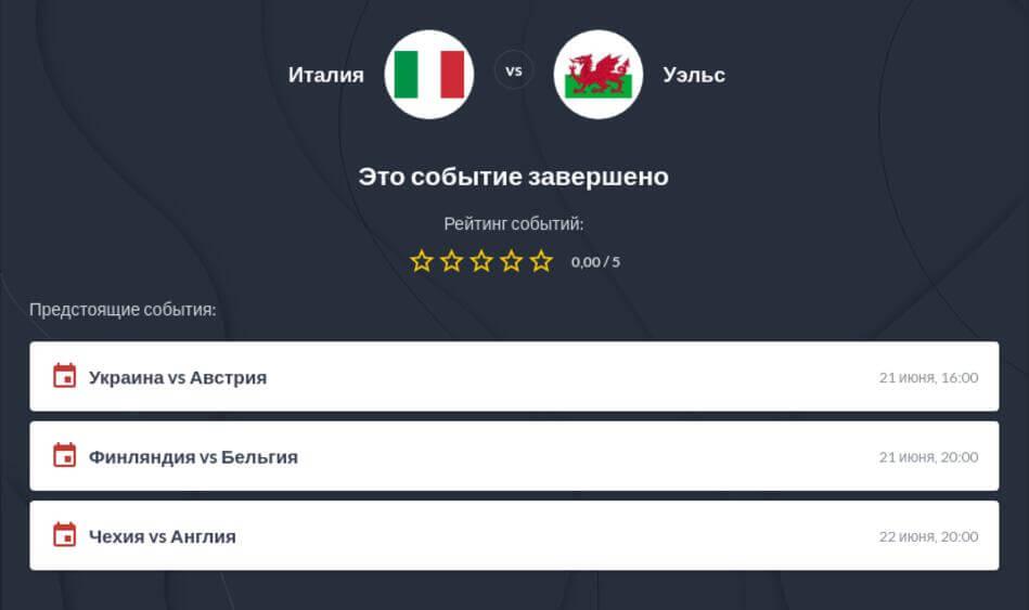 Прогнозы на матч Италия - Уэльс