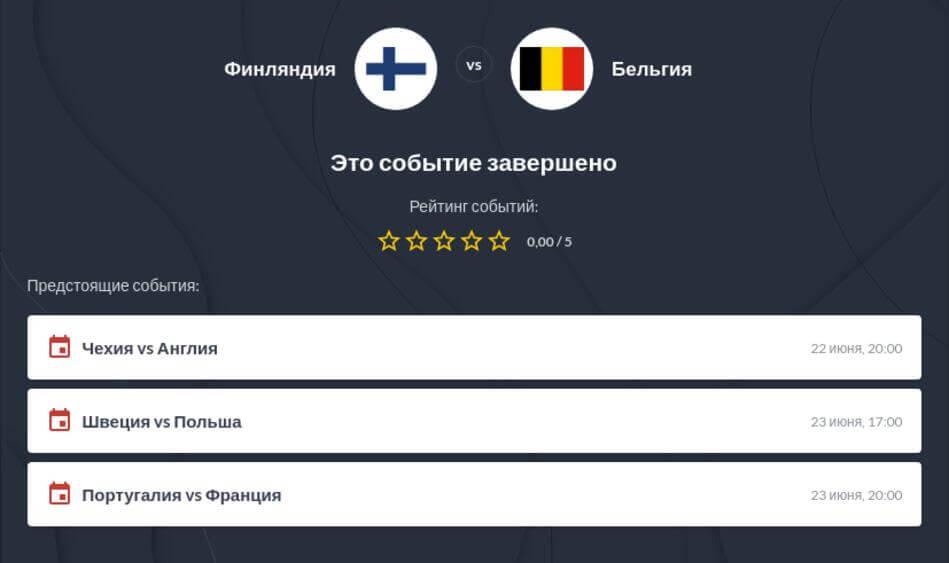 Прогноз на матч Финляндия - Бельгия
