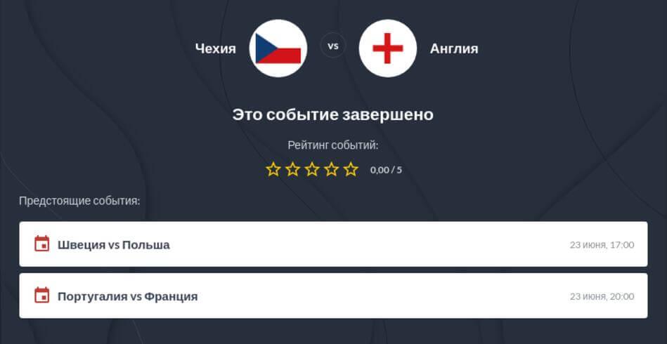 Ставки на матч Чехия - Англия