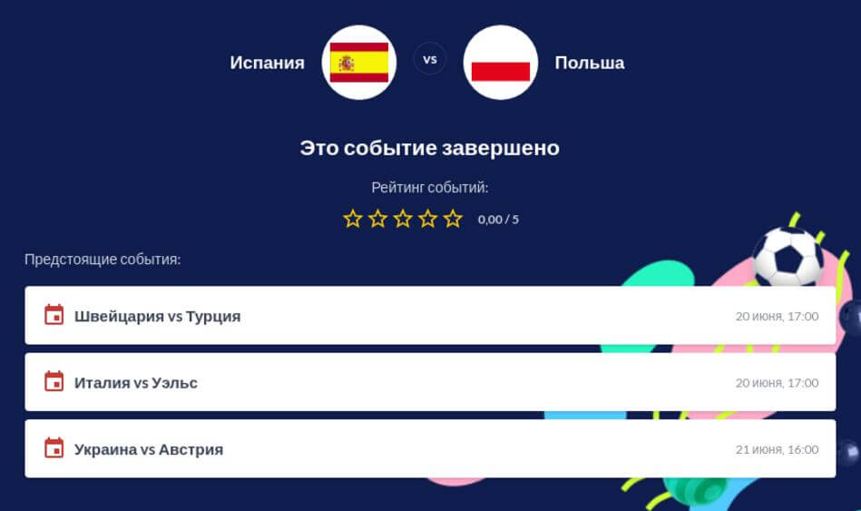 Ставки на матч Испания - Польша
