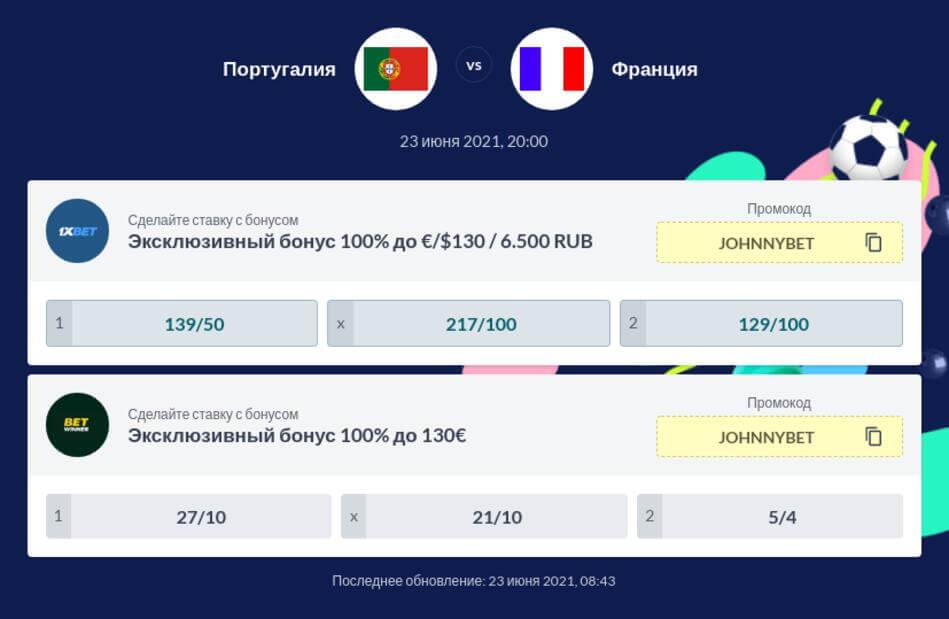 Ставки на матч Португалия - Франция