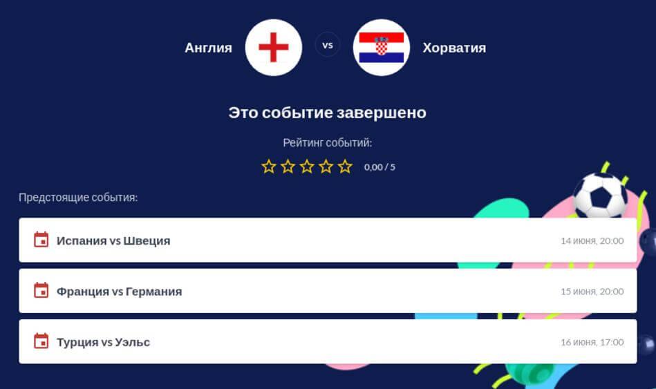Прогноз на Англия - Хорватия