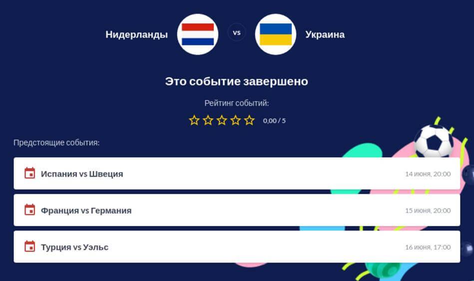 Прогноз и ставки на матч Нидерланды - Украина